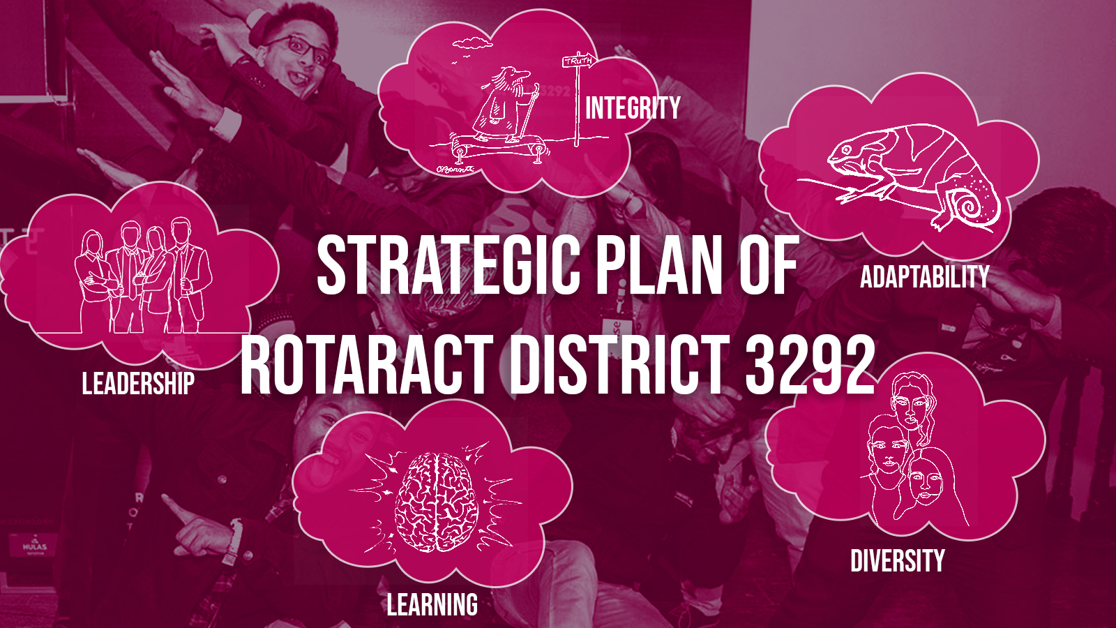 Mission, Vision & Strategic Priorities of Rotaract District 3292